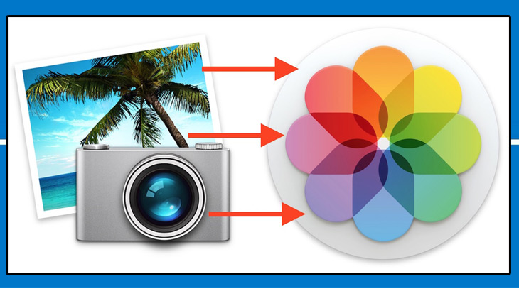 upload photos from Photos for OS X to other websites
