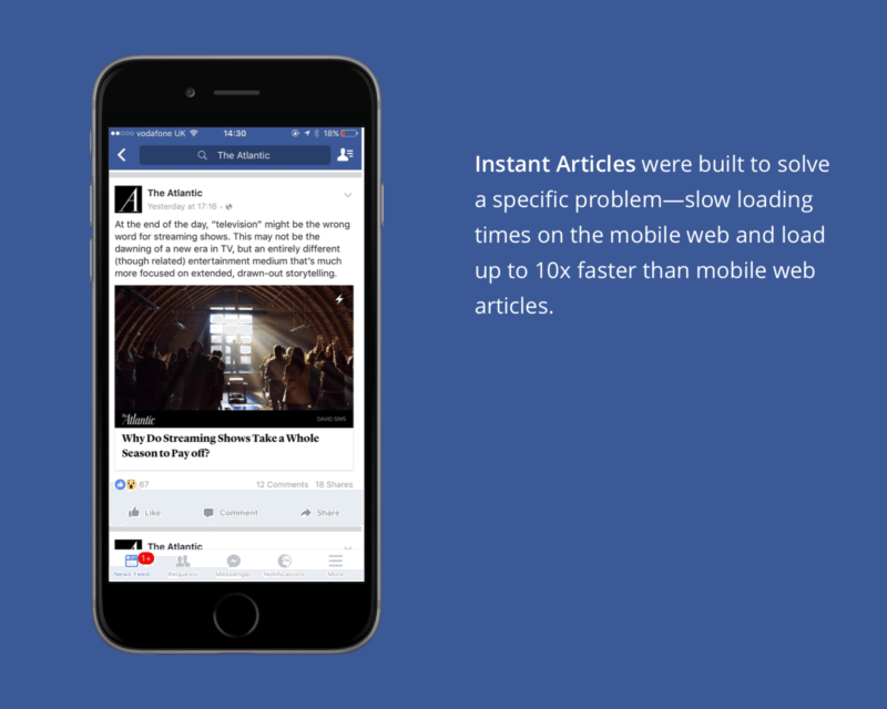 what-are-facebook-instant-articles