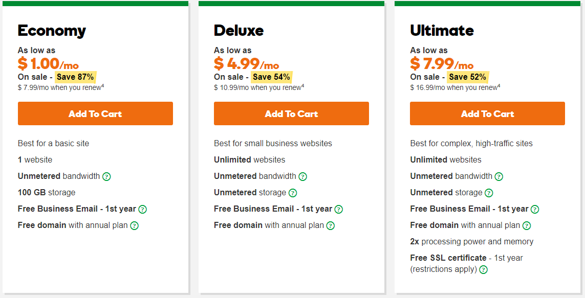 Top 5 Web Hosting services-GoDaddy Web Hosting